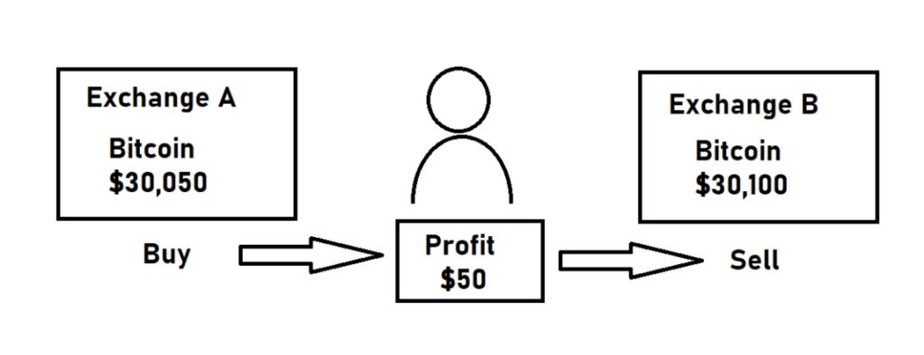 handelsalgorithmen für kryptowährung fx handelssoftware